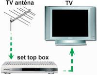 Jak zapojit set top box